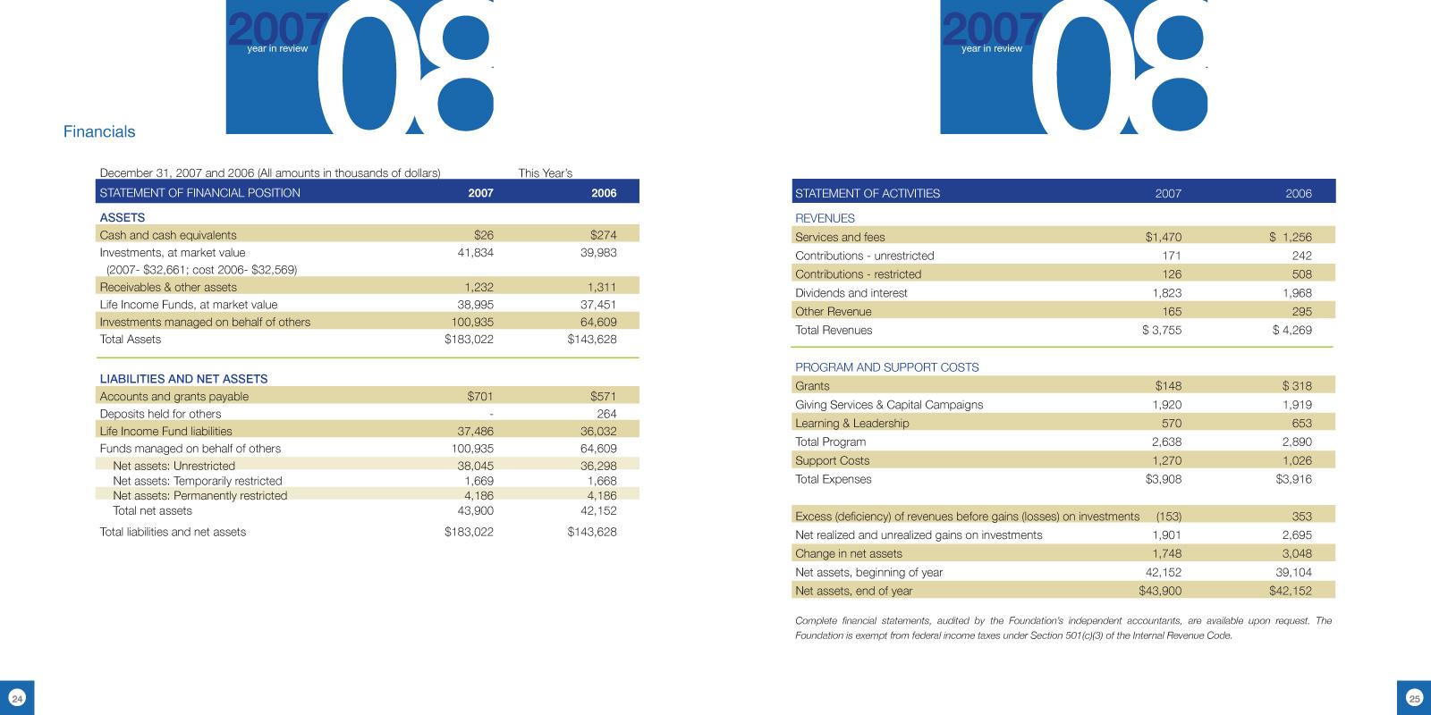 ECF Annual Report